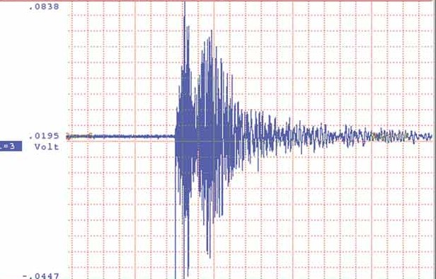 Terremoto in Calabria: scossa di 5.0 Richter. Panico e danni nel Pollino